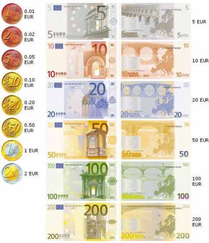 Евро в каких странах используется монета в 10 рублей обогатила кого